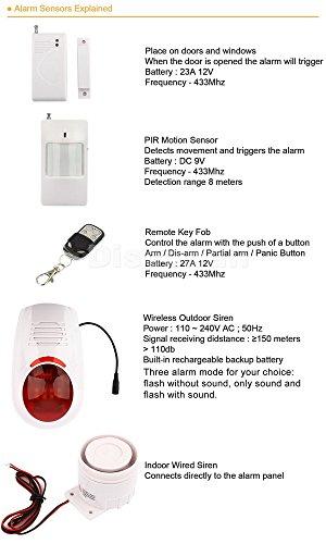 Vendita discoball sistema di allarme antifurto con - Sistema allarme casa ...