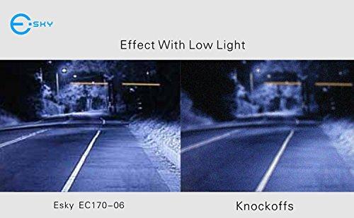 Esky-EC170-11-Piccolissima-Videocamera-HD-a-Colori-CCD-Waterproof-per-Visione-Posteriore-con-Angolo-di-Visione-a-170-Gradi-Dimensioni-22x16x13-cm-Versione-senza-Linee-Guida-0-3